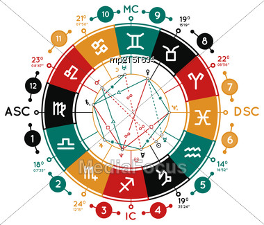 Astrology Vector Background Example Natal Chart Planets Houses