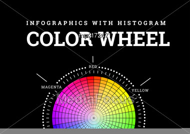 Color Wheel With Histogram Infographics. Vector Illustration On Black Background Stock Photo