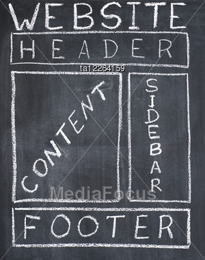 Common Structure Of The Web Page, Drawn On A Blackboard Stock Photo