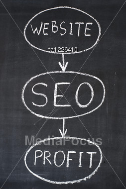 Diagram Of Internet Business On A Blackboad Stock Photo