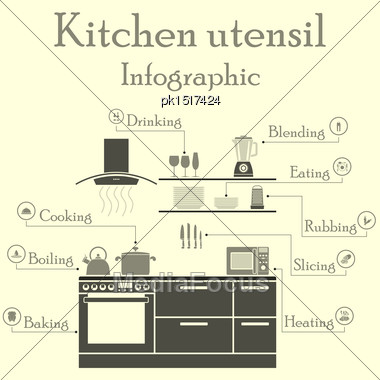 Kitchen Utensil Infographics. EPS 10 Vector Illustration Without Transparency Stock Photo