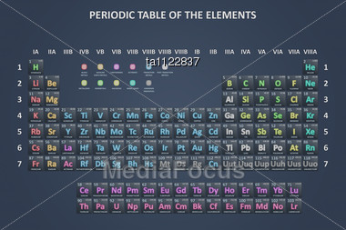 Periodic table of the chemical elements stock image ta1122837 periodic table of the chemical elements stock photo urtaz Choice Image