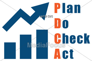 Quality Comtinuous Improvement Tool PDCA Approach Vector Illustration Stock Photo