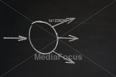 Scheme With Arrows And Circle, Drawn On A Blackboard Stock Photo