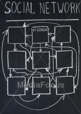 Scheme Of Social Network Drawn On A Blackboard Stock Photo