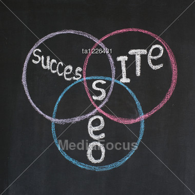 "Seo Diagram With Three Words ""Seo"", ""Site"", ""Success"" Stock Photo"