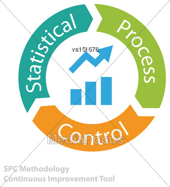 Statistical Process Control Tool Icon As Continuous Improvement Tool Business Concept Vector Illustration Stock Photo