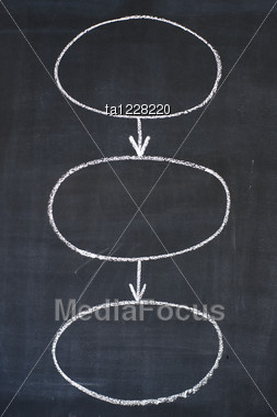 Three Circles Linked By Arrows - Sketch On A Blackboard Stock Photo